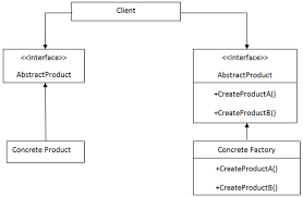 Decorator Pattern C Real World Example by Design Patterns In Net