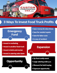 3 Ways To Invest Food Truck Business Profits Custom - Distribution ...