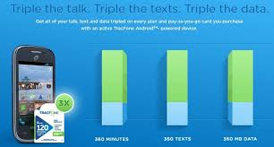 Triple Minutes with TracFone How Does it Work – shopcelldeals