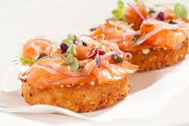 Is NYC Restaurant Week Worth it Top 10 Picks for 20 somethings