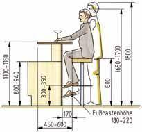grundsätze des möbelentwurfs ii bar counter design bar