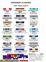 ribbons military funny page