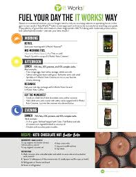 WORKSKETOP O W E R D B Y REFUEL Start Your Morning With It Works KetonesTM MID MORNING FUEL