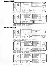 Gmc Motorhome Royale Floor Plans by Gmc Motorhome Floor Plans Valine
