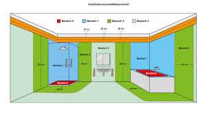 installationszonen badezimmer elektroinstallation