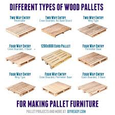 First You Should Know There Are Many Different Types Of Pallets Common In North America And Europe Here Some Those Designs