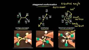 Chair Conformation Of Cyclohexane 3d by Conformations Of Ethane Organic Chemistry Khan Academy Youtube