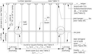 Beatles Lava Lamp Tuesday Morning by 12 Homemade Aluminum Sled Deck Custom Fabrication Fishon