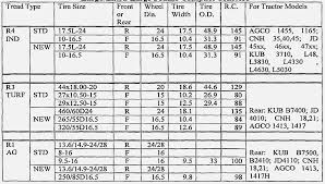 14 Truck Tire Diameter Chart That Had | The Chart Information Fd663 Truckload Distribution Tire Firestone Commercial Heavy Truck Fs591 29575r225 All Position Ecopia Fuel Efficient Tires Bridgestone Jc New Semi Laredo Tx Used Programs National And Government Accounts Uerstanding Load Ratings Sailun S917 Onoff Road Drive Goodyear Canada Gladiator Off Trailer Light