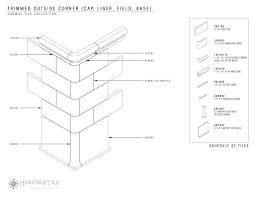 radius bullnose ceramic tile gallery tile flooring design ideas