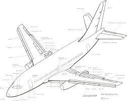 100 Wing Parts Of A Plane Emergency How Do You Cope With An Asymmetric Flap Extension