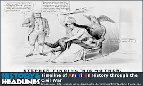 Timeline Of American History Through The Civil War