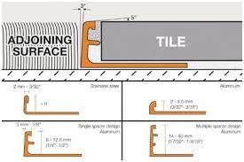 schluter schiene radius curved tile edge protection profiles