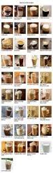 Gevalia Pumpkin Spice Latte Keurig by 17 Best Images About Keurig On Pinterest Coffee Maker Coffee