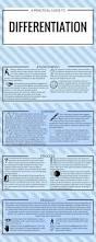 Front Desk Manager Salary Alberta by Best 25 Psychologist Job Description Ideas On Pinterest Dream