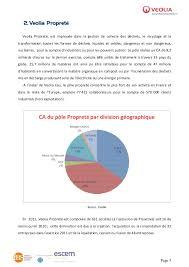 veolia propreté siège social fbs escem analyse stratégique veolia 2013