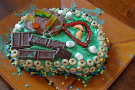 Plant Cell Cake Project So Yummy – Happy Homeschooling Housewife
