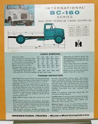 1959 International Harvester Truck Model BC 160 Specification Sheet 1947 Intertional Harvester Pickup Kens Toy Shelf 1110 Tractor Cstruction Plant Wiki Fandom S Series Wikipedia Scout Ii The Crittden Automotive Library 1961 Truck Model Sales Brochure Birds On A String Pedal Car 66 800 Sportop Trucks Hobbydb Women In Pick Ups By Phscollectcarworld Blog Post So You Want To Buy An Old I Know Do Talk Box 4200 Vt365 129 Miles An Old 1950s Era Model 180 Narr Flickr