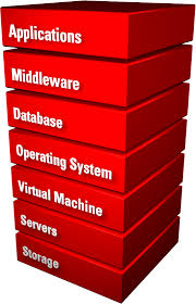 Oracle Database Solutions