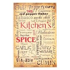 Kitchen And Spice Textual Art Plaque Wayfair Italian Wall Plaques Typography Atgr Fascinating Fat