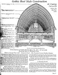 Historic, Pre-cut, Barn Styles | History Of Kit Barns | Sand Creek ... Best 25 Barn House Plans Ideas On Pinterest Pole Barn New England Wikipedia Barns Homes Joy Studio Design Styles With Home Ideas Style Exterior Loft Unfinished Interior Style Houses Homes Roof Fence Futons Special Spane Buildings Post Frame Garages Capvating Gambrel For Small Porch Decor Rustic Pole Beam Horse Runin Shed Row Rancher With 22 Best 1 And We Like Images