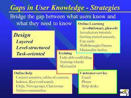 Umd Ece Help Desk by Leonardo U0027s Laptop Human Needs And The New Computing Ben
