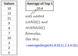 Ceiling Function Excel 2007 by Average Of Top 5 Values Using Excel Formulas Microsoft Excel