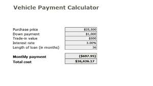 Car Loan Calculator Tutorial - YouTube Vehicle Insurance Premium Calculator Video Youtube Vehicle Loan Payment Calculator Wwwwellnessworksus Commercial Truck Division Commercialease Ford Fancing Official Site 2018 Gmc Sierra 2500 Denali Auto Payment Worksheet Function How Would I Track Payments In Excel Diprizio Trucks Inc Middleton Dealer To Calculate Car Payments A Coupon 7 Steps With Pictures