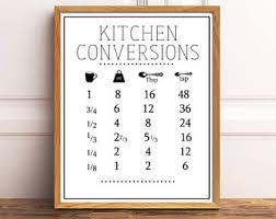 Peaceful Design Ideas Wall Decor Kitchen Home Remodel Etsy Dining Room Kitchener Waterloo Ontario Blue