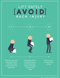 Neutral Posture Chair Instructions by Lifting U0026 Back Injuries Safety Posters Lift Safely Avoid Back
