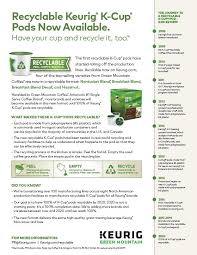 Recyclable K Cup Fact Sheet