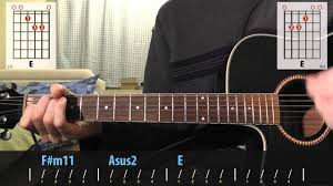 Today Smashing Pumpkins Tablature by Radiohead High And Dry Guitar Lesson Youtube