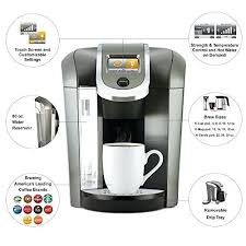 How To Use Keurig Coffee Maker Luxury A On Portable Air