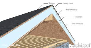 Picture 3 Of 33 - Sip Roof Panels Lovely Chief Architect Home ... Sips Vs Stick Framing For Tiny Houses Sip House Plans Cool In Homes Floor New Promenade Custom Home Builders Perth Infographic The Benefits Of Structural Insulated Panels Enchanting Sips Pictures Best Inspiration Home Panel Australia A Great Place To Call Single India Decoration Ideas Cheap Wonderful On Appealing Designs Contemporary Idea Design 3d Renderings Designs Custome House Designer Rijus Seattle Daily Journal Commerce Sip Homebuilders Structural Insulated Panels Small Prefab And Modular Bliss