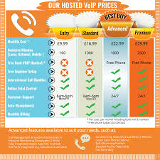 Entry #17 By Kvd05 For Design An Pricing Table & Infographic ... Phone Systems For Small Business Best Buy 10 Uk Voip Providers Jan 2018 Guide Phones You Can Use With Amazoncom Cisco Spa 303 3line Ip Electronics Telephones Cordless Corded Ligocouk Ooma Telo Free Home Service Discontinued By Wikipedia Early Black Friday Sale Flyer November 18 To 24 Why Are So Expensive Voipstudio Polycom Vvx 500 12line Media Poe