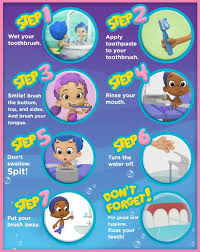 KIDS DENTAL CARE STEPS ✆Appointment
