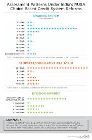 What Is A Good GPA For Law School LawSchooli
