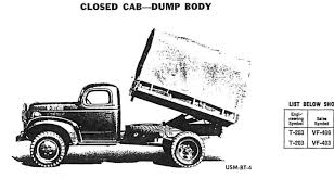 File:Dodge T-203 VF-403-406 Closed Cab Dump Truck (USM-BT-4) From ... 1970 Dodge 1 Ton Dump Truck Cosmopolitan Motors Llc Exotic 1998 3500 With Plow Spreader Online Government 5500 Upcoming Cars 20 1963 800dump 2400 Youtube 1946 Wf 12 236 Flat Head 6 Cylinder Very Ram Inspiration Tamiya Cc 01 Man Aaa Playing In The Dirt 2016 First Drive Video Dodge Dump Rock Truck V10 Build Your Own Work Review 8lug Magazine Ram Trucks For Sale