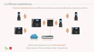 Wireless Office RCA VoIP Phone System (IP160 / IP060 E IP170 ... How To Configure A Comcast Business Class Static Ip Address Voip Calling Sip Trunk And How It Works Do I Set Up Cisco Spa303 Phone Yaycom Gigaset Cordless Phone C530ip 14995 For 24h Only Ends 8pm Obihai Technology Inc Automated Setup Of Byod Set Up Your Small For Systems Youtube Cfiguration Settings Tie Line Networking To Use 5 Steps With Pictures Wikihow Troubleshoot Voip That Receives Calls But Wont Make Them Ccna Voice Connect Network Remote Site How To Configure Phone With Dial Peer Inter Network Part 10 Best Uk Providers Jan 2018 Guide