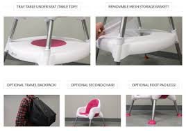 ZOE 5-in-1 Highchair – Portable, Adjustable, Comfortable, Stylish, Easy To  Use Physical Page 202 Cpscgov Babybjrn High Chair Light Pink News From Cpsc Us Consumer Product Safety Commission Combi Travel System Risk Shuttle 6100 Early 2018 Recalls To Know About Bard Didriksen Graco 6in1 Chairs For Injury Hazard Daily Kid Blog 2 Kids In Danger Expert Advice On Feeding Your Children Littles Topic For Baby Swings Recalled Little Tikes Costway Green 3 1 Convertible Table Seat Booster Toddler Highchair Recalls 12 Million Harmony High Chairs Njcom