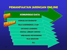 PENGEMBANGAN JARINGAN KOMPUTER ONLINE - Ppt Download Voistel Gsm Ip Pbx Ppt Video Online Download Call Center Solution Reliable Technologies Shipfrea Portable Small Business Office Commercial Voice Patent Us280043725 Method For Placing Voip Calls Through A Web Plivo Use Case Web Based Youtube Be Provider Complete Asterisk Real Time Communication Advisor Lianjou Tsai The Pabx Or Hosted Vs Onpremises Phone Systems Digium Cloud Based System Business Enterprise 8 Best Onpremise Images On Pinterest Big Data Jps Intoperability Solutions Radio