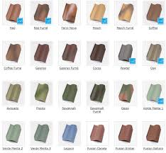roofing choices time to build
