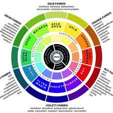 farben und ihre wirkung farbenhandel maler franz dvorak