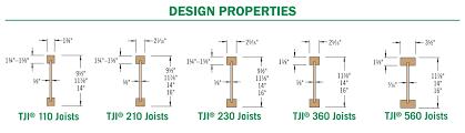 floor floor joists size size of floor joists residential floor