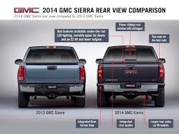 2014 GMC Sierra 1500 | Top Speed Preowned 2014 Gmc Sierra 1500 Slt Crew Cab Pickup In Scottsdale Gmc Fuel Maverick Fabtech Suspension Lift 6in 4x4 Road Test Autotivecom Denali News Reviews Msrp Ratings With Amazing Shop 42016 Chevy Rear Bumpers Charting The Changes Truck Trend Drive Review Autoweek Used Lifted For Sale 38333a 161 White Review 4wd Ebay Motors Blog Bmf Novakane Bushwacker Pocket Style Fender Flares 42015