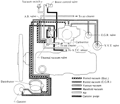 SOLVED: Need A Vacuum Hose Diagram For For An '88 Nissan - Fixya File1984 Nissan 720 King Cab 2door Utility 200715 02jpg 1984 President For Sale Near Christiansburg Virginia 24073 Tiny Trucks In The Dirty South 1972 Datsun 521 With Large Wooden Oldrednissan Pickups Photo Gallery At Cardomain Jcur1641 Datsun King Cab Truck Auction Youtube Dashboard And Radio Console From A Brown Pickup Wiring Diagram Pickup Database Demonicsaint Trucks Pinterest Rubicon Long Bed Old And Reliable Michael Sunbathing Truck My Faithful Sunb Flickr Stop Light 1985