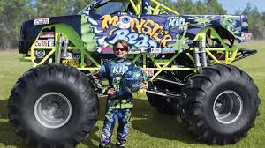 For 125000 You Can Buy Your Kid A Miniature Monster Truck Pitchers Bigfoot Monster Truck Wwwtopsimagescom Cartoon Trick Trucks Accsories And Traxxas On Twitter Relive The Thrill Of Your First Monster Truck Rc 2wd 110 Rtr Red White Blue Edition Bigfoot 4x4 Bobblehead Original Car 4wd 24ghz Toys Rally Climbing 4x4 Double Firestone Retailers Whosale Product Info 44 Inc Toy For Kids Children I Am Modelist Road Rippers Sound Lights Forward Reverse Review Big Squid