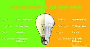 led lighting vs incandescent the union co