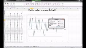 Excel Plotting Multiple Lines On One Plot YouTube