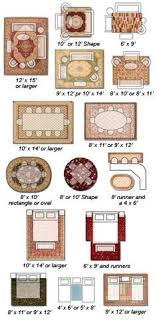 One Issue That Continually Puzzled Clients Was Selecting The Correct Size Of Rug For Their Room Here Are Some Common Layouts To Give You An Idea